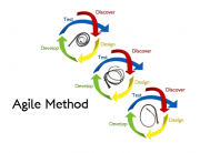 agile_method-01