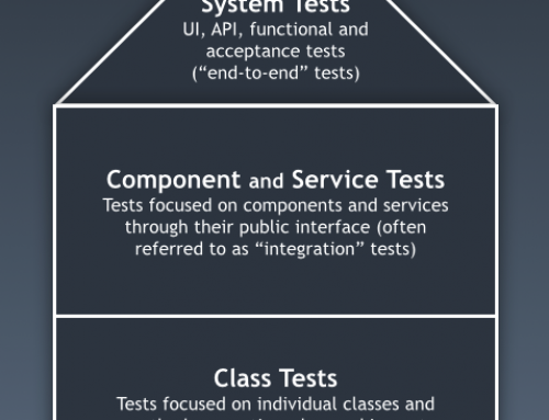 Making a meal of architectural alignment and the test-induced-design-damage fallacy